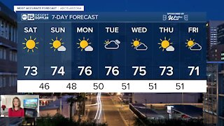 MOST ACCURATE FORECAST: Gorgeous weekend ahead!