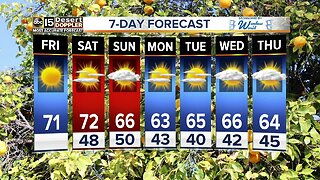 FORECAST: Another cold front coming this weekend