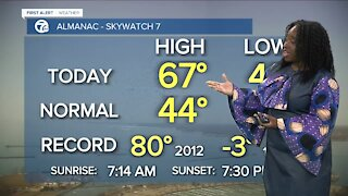 7 First Alert Forecast 12 p.m. Update, March 22