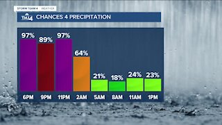 Rain showers continue into early Wednesday morning