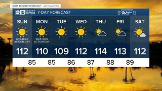 FORECAST: An Excessive Heat Warning is in effect Sunday and Monday