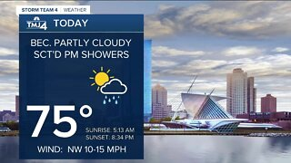 Comfortable weather continues, showers possible