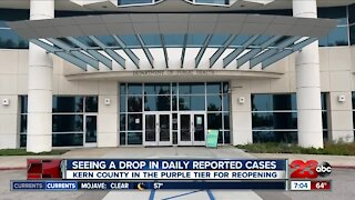 Kern County seeing a drop in daily reported COVID-19 cases