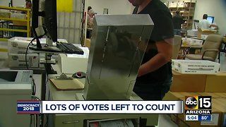 Lots of votes still need to be counted in Maricopa County