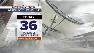 Scattered snow showers today