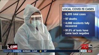 Spike in COVID-19 deaths in Kern County