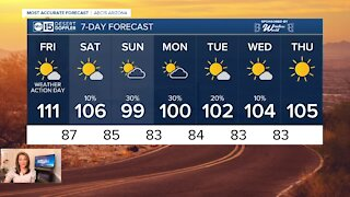 FORECAST: Excessive Heat Warning and storm chances