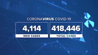 Wisconsin reports 68 more COVID deaths