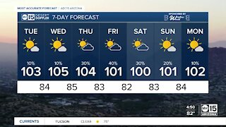 Triple digits return to the Valley