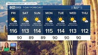 FORECAST: Excessive Heat Warnings through next Wednesday!