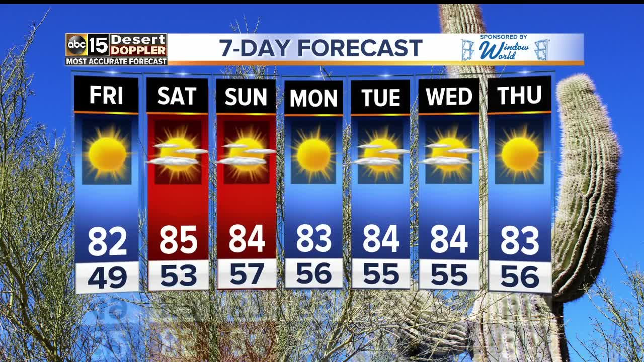 Weather slowly warming back up around the Valley