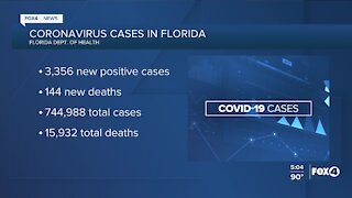 Coronavirus cases in Florida as of October 15th