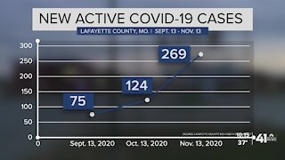 Lafayette County health officials worry as COVID-19 cases surge