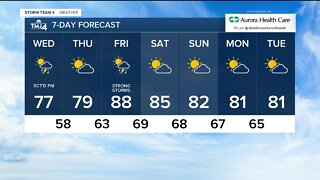 Scattered showers continue Wednesday