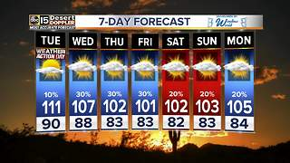 Excessive heat lingers around the Valley