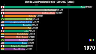 Worlds Most Populated Cities 1950-2030