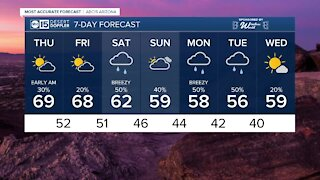 More rain and snow coming!