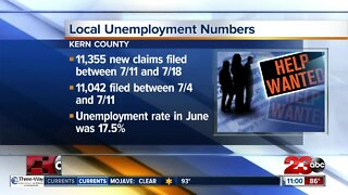 Kern County unemployment numbers show another rise