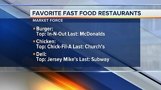 List of best and worst fast food places