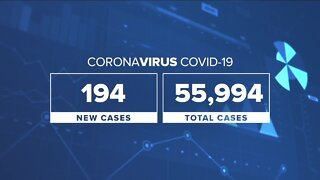 Colorado COVID-19 update: August 26, 2020