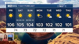 FORECAST: Record heat possible this weekend