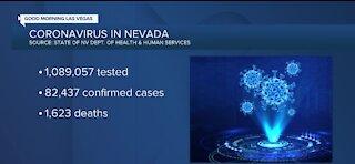 Coronavirus numbers in Nevada | Oct. 6