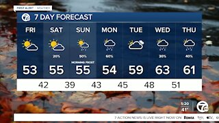 Metro Detroit Forecast: Chilly weather pattern into the weekend