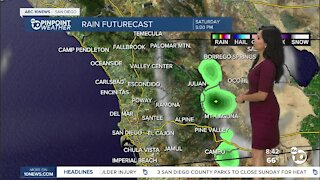 ABC 10News Pinpoint Weather for Sat. July 31, 2021
