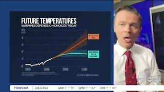 Climate Change | Geek Fix