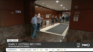 Early voting record broken again