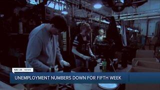 IN DEPTH: Unemployment in Wisconsin