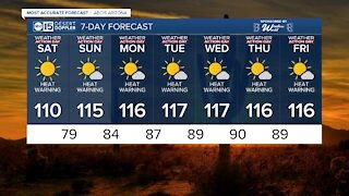FORECAST: Dangerous heat wave on the way