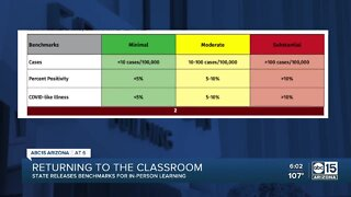 State releases benchmarks for in-person learning