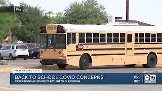 Back to school COVID concerns