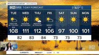 Heat Warnings go into effect