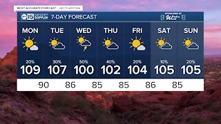 MOST ACCURATE FORECAST: Rain and storm chances going up this week!