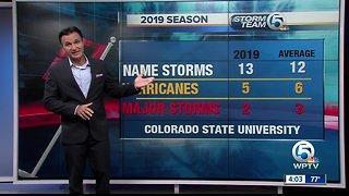 Early hurricane season forecast