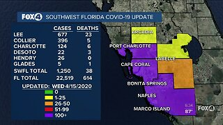 Coronavirus Cases in Southwest Florida as of Wednesday afternoon
