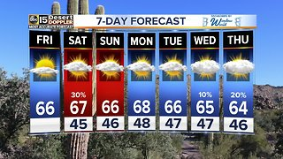 Weekend rain chances possible