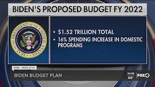 Biden's budget plan