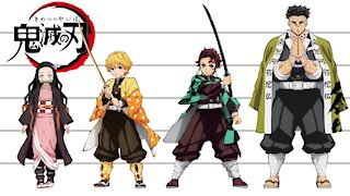 Demon Slayer | Characters Height Comparison