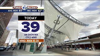 Rain & snow this morning, cold temps before weekend warm-up