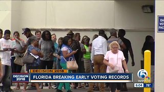 Early Voting in Palm Beach County
