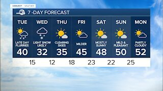 Thawing out across Colorado before more snow Wednesday