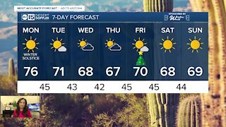 Forecast: Warm start to the Winter Solstice
