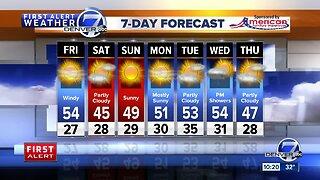 High winds in metro Denver Friday