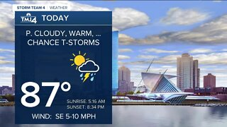 Warm, humid start to the week