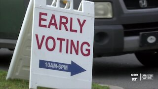 What early voting numbers show and what they really mean to parties