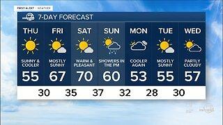 Spring-like weather across Colorado