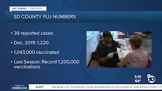 COVID-19 measures helping with low flu numbers